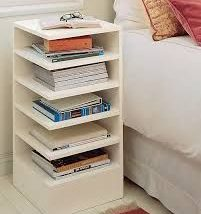 Bedside Table Projects 80 201x214 - DIY up-cycling project: How to make your own bedside tables